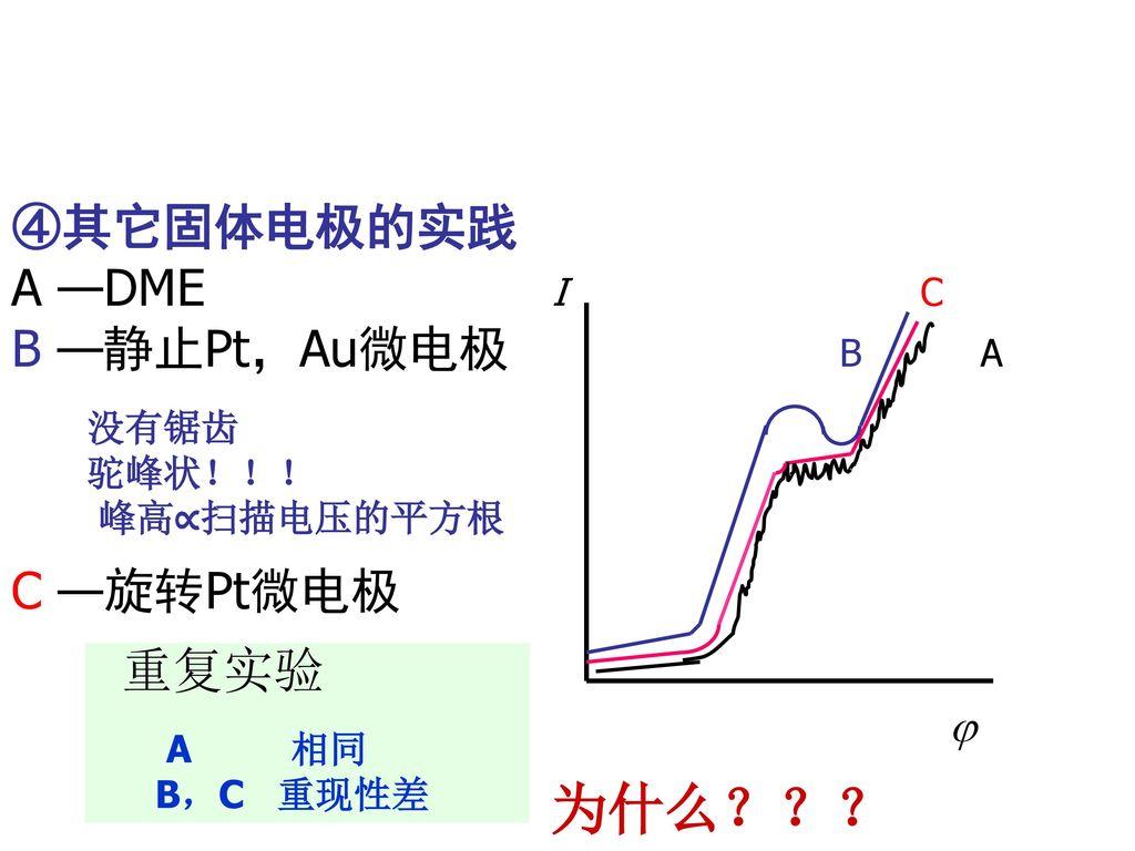 为什么??? ④其它固体电极的实践 A —DME I C B —静止Pt,Au微电极 B A C —旋转Pt微电极 重复实验  没有锯齿