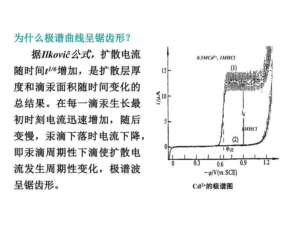 为什么极谱曲线呈锯齿形? 据Ilkoviĉ公式,扩散电流随时间t1/6增加,是扩散层厚度和滴汞面积随时间变化的总结果。在每一滴汞生长最初时刻电流迅速增加,随后变慢,汞滴下落时电流下降,即汞滴周期性下滴使扩散电流发生周期性变化,极谱波呈锯齿形。
