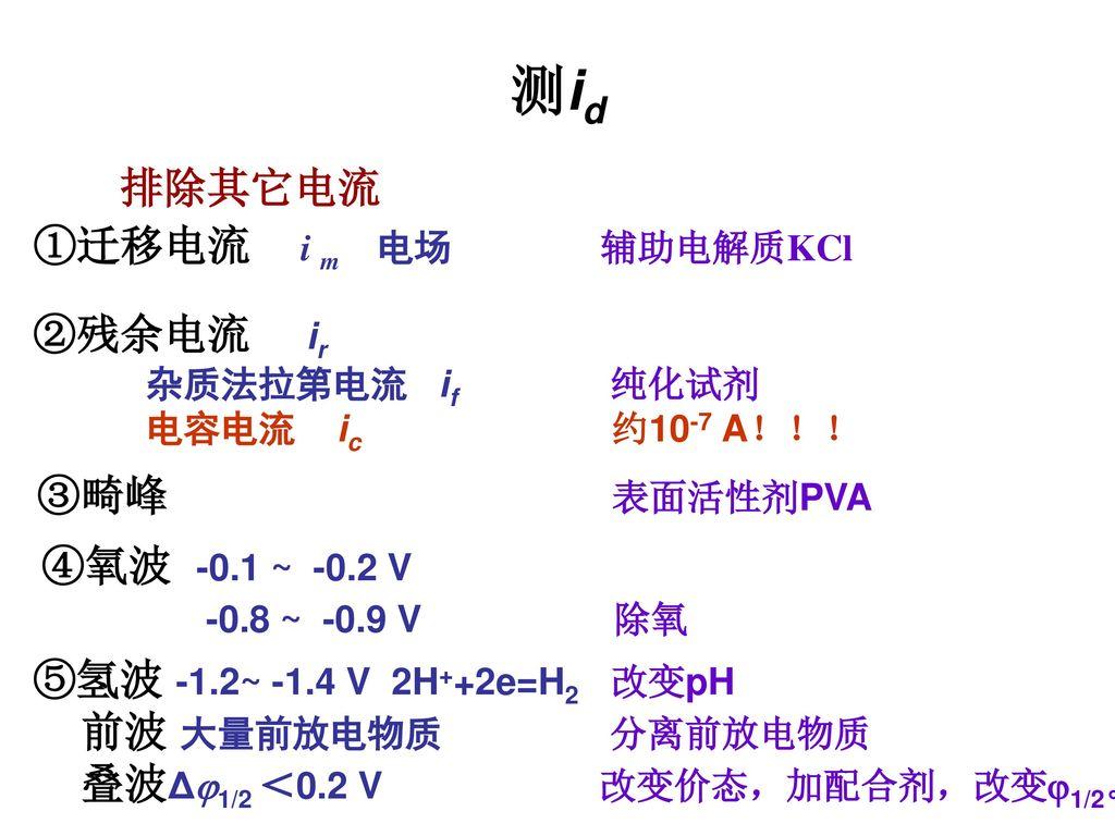测id 排除其它电流 ①迁移电流 i m 电场 辅助电解质KCl ②残余电流 ir ③畸峰 表面活性剂PVA