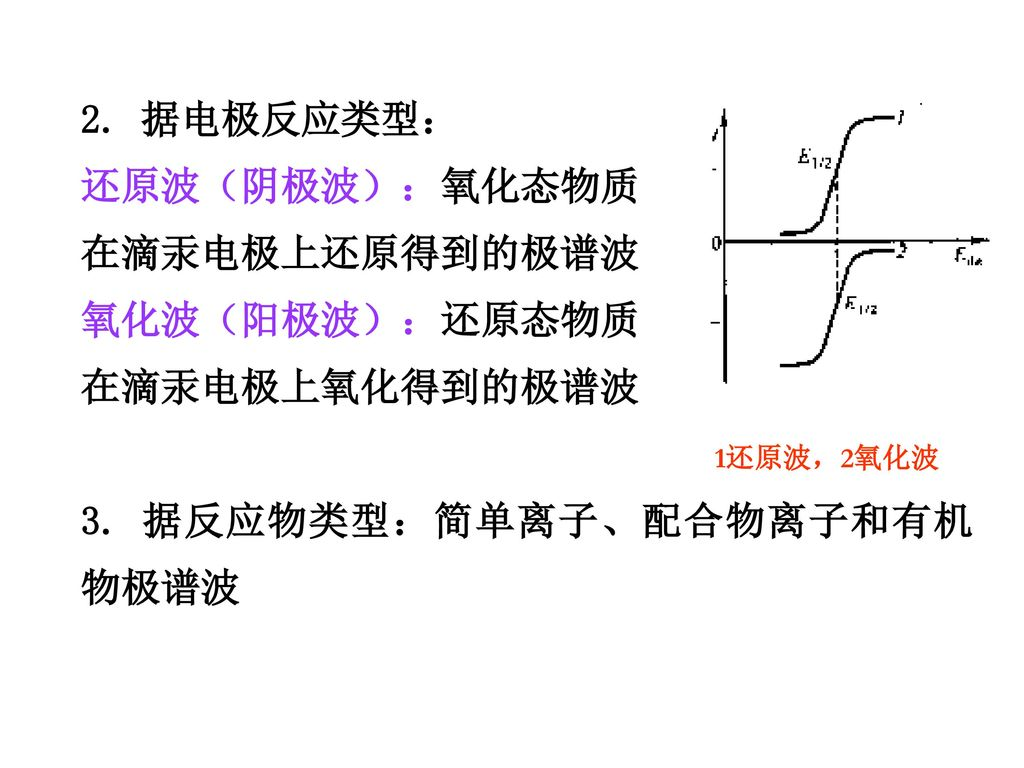 3. 据反应物类型:简单离子、配合物离子和有机物极谱波