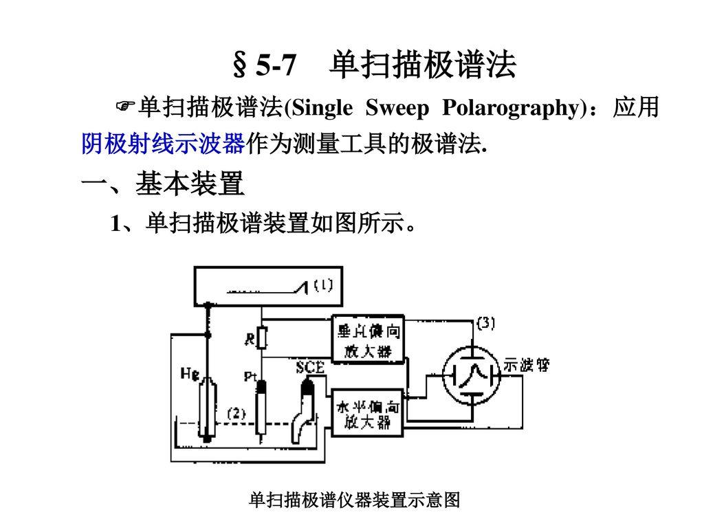 §5-7 单扫描极谱法 单扫描极谱法(Single Sweep Polarography):应用阴极射线示波器作为测量工具的极谱法.