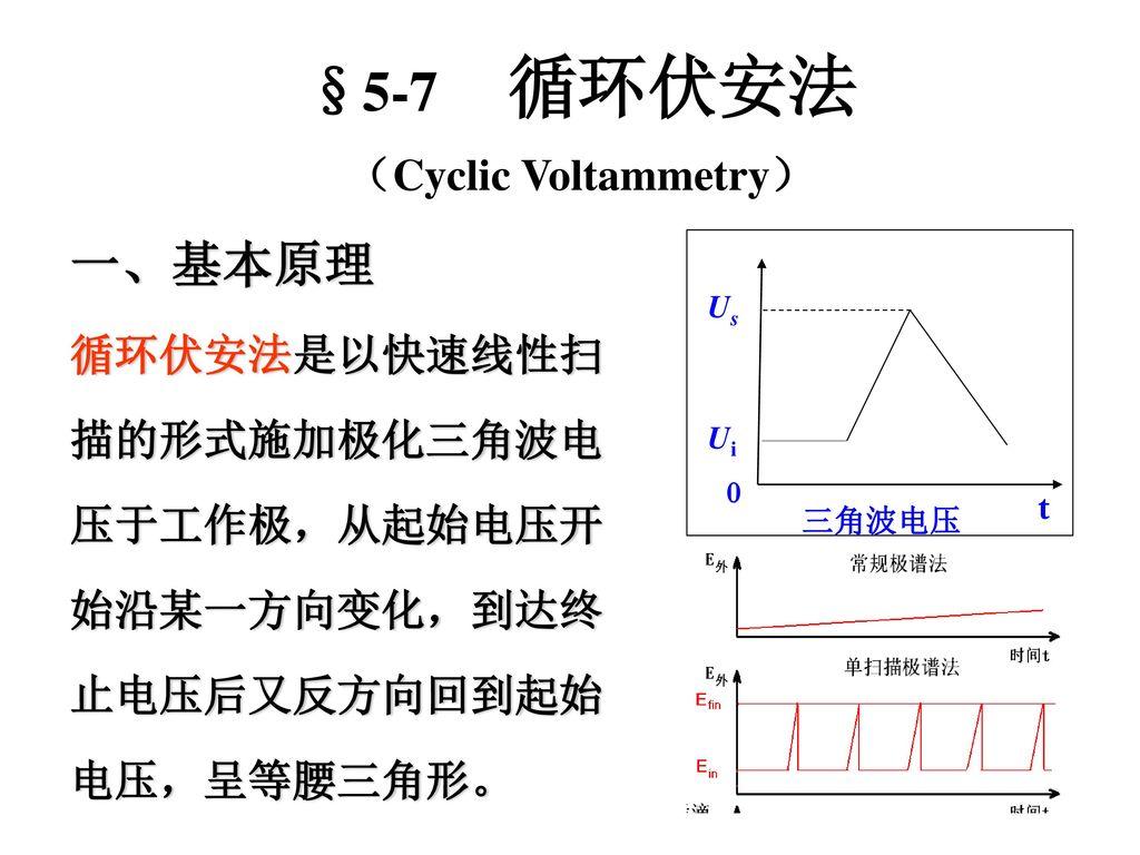 §5-7 循环伏安法 一、基本原理 (Cyclic Voltammetry)