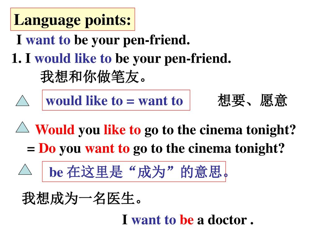 Language points: I want to be your pen-friend.