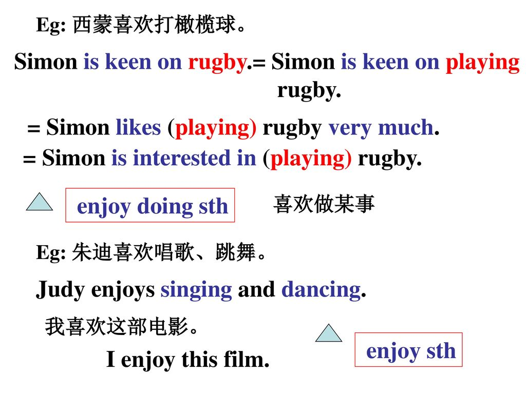 Simon is keen on rugby.= Simon is keen on playing rugby.