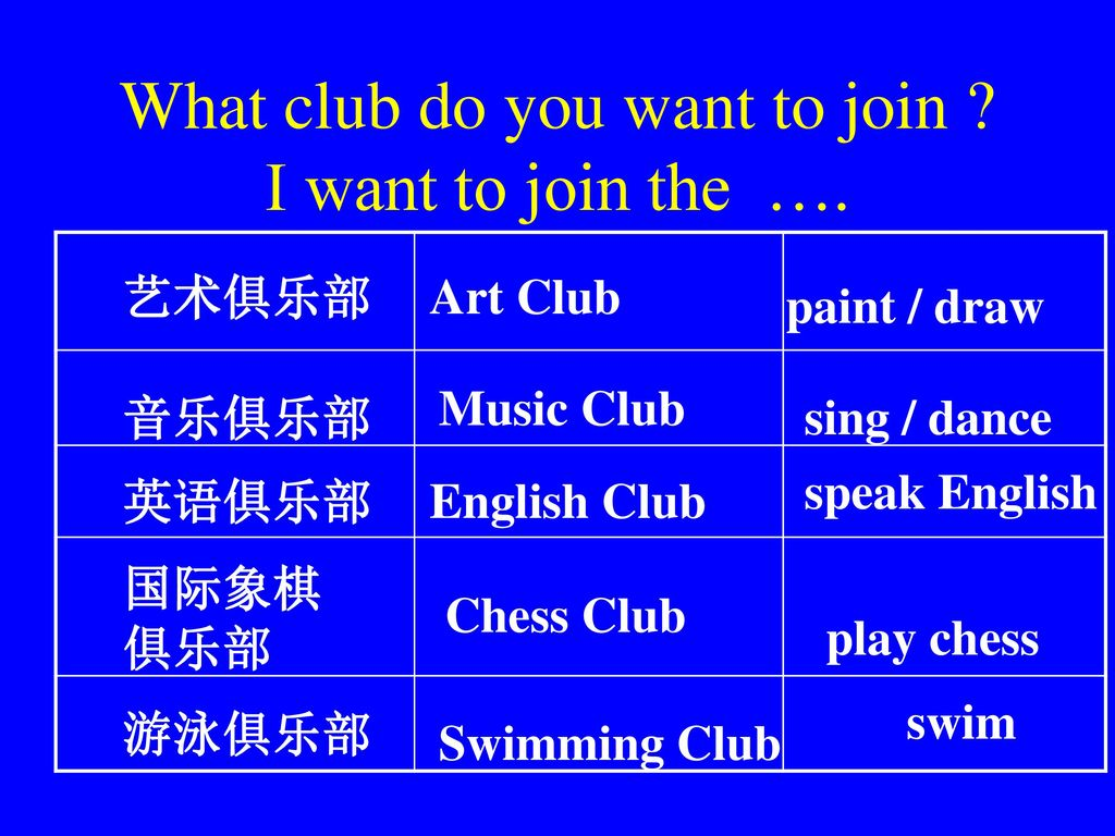 What club do you want to join I want to join the ….