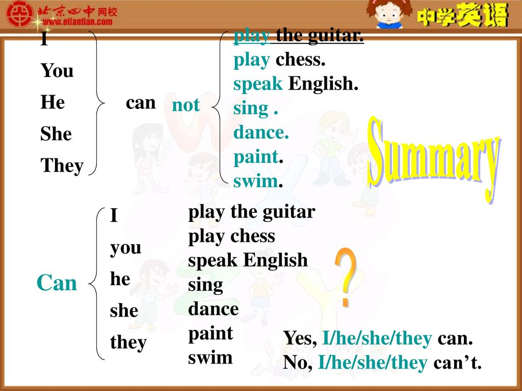 Summary Can I You He can She They play the guitar. play chess.