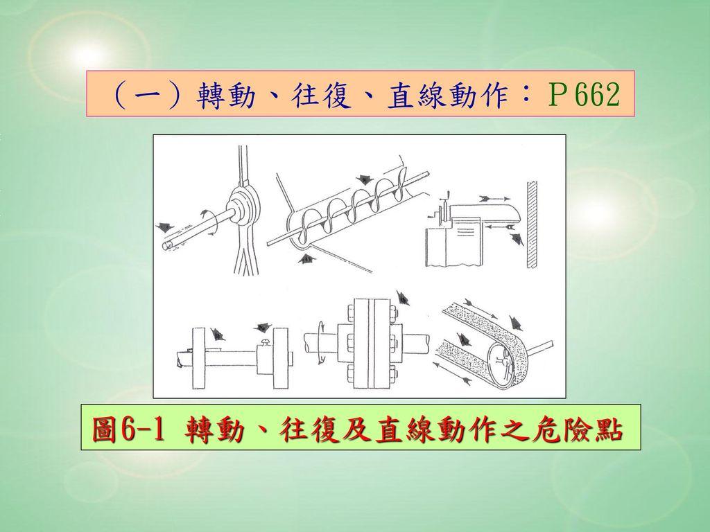 (一)轉動、往復、直線動作:P662 圖6-1 轉動、往復及直線動作之危險點