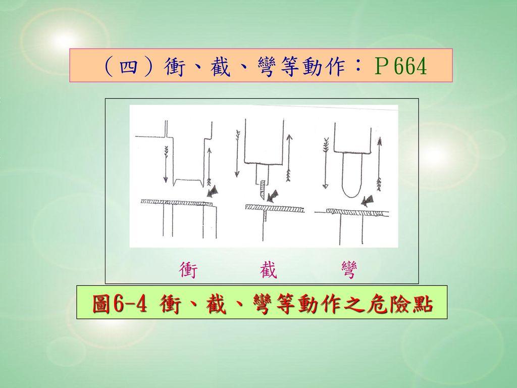 (四)衝、截、彎等動作:P664 衝 截 彎 圖6-4 衝、截、彎等動作之危險點