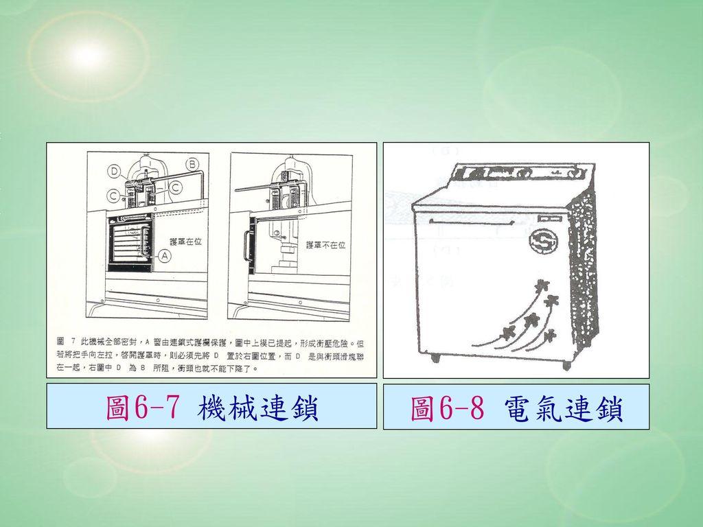 圖6-7 機械連鎖 圖6-8 電氣連鎖
