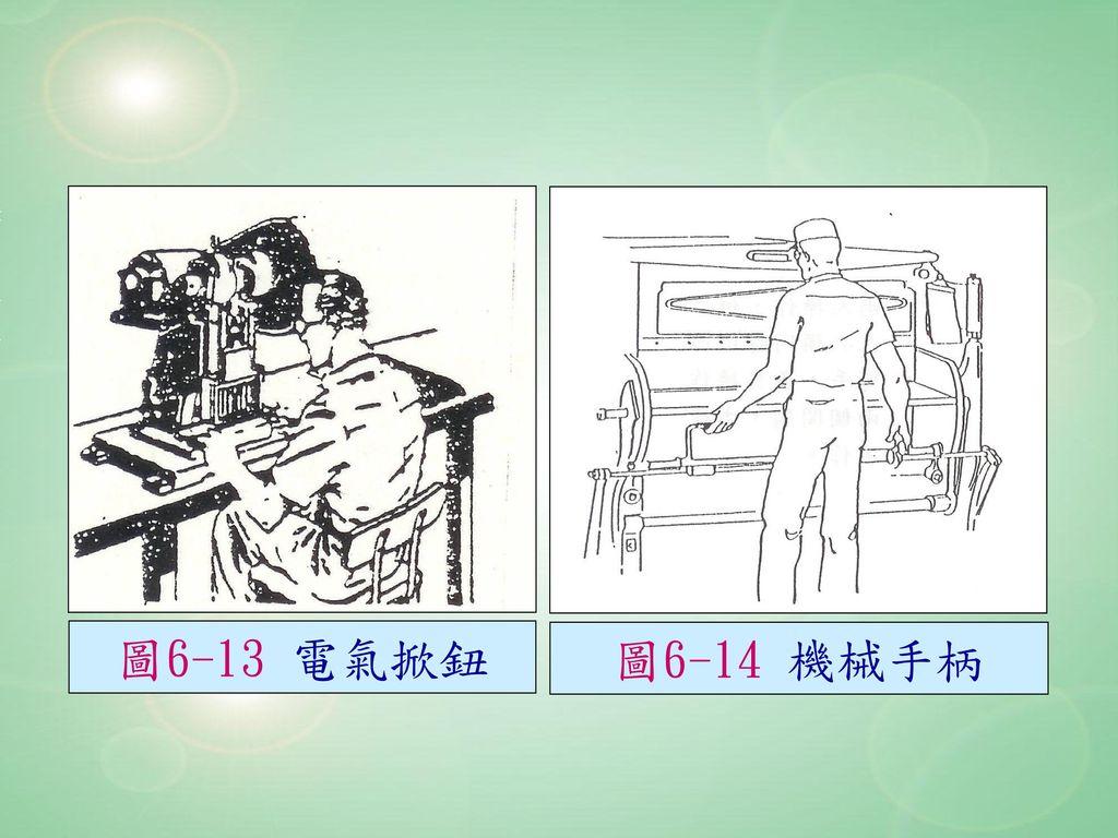 圖6-13 電氣掀鈕 圖6-14 機械手柄