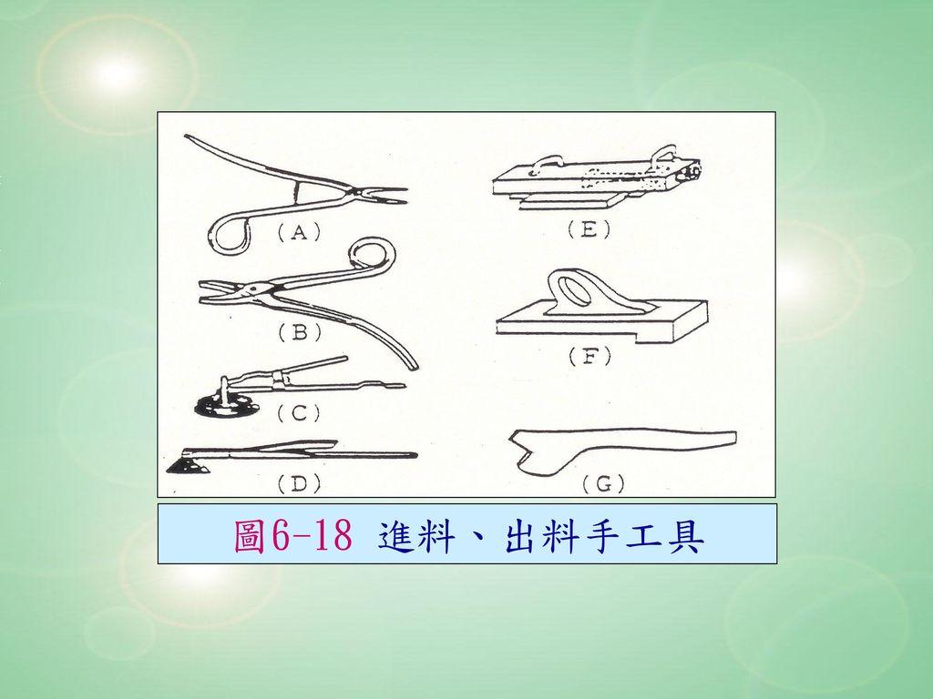 圖6-18 進料、出料手工具