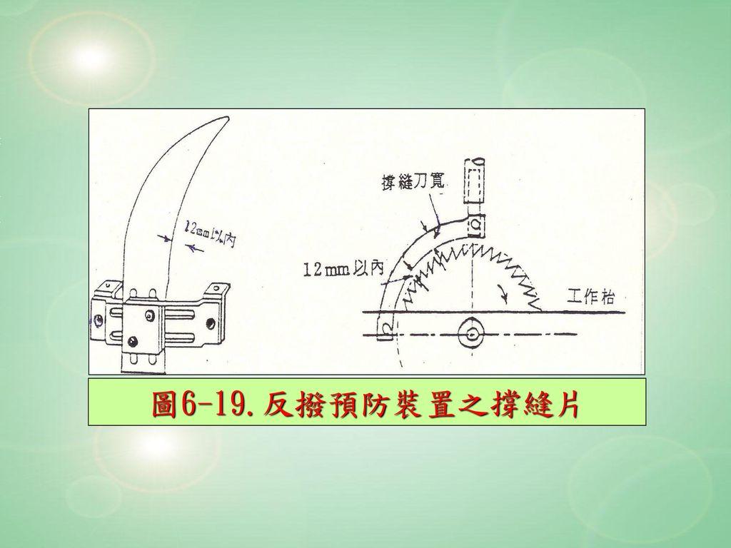 圖6-19.反撥預防裝置之撐縫片