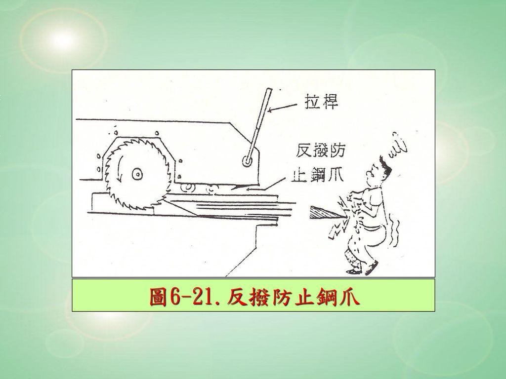 圖6-21.反撥防止鋼爪