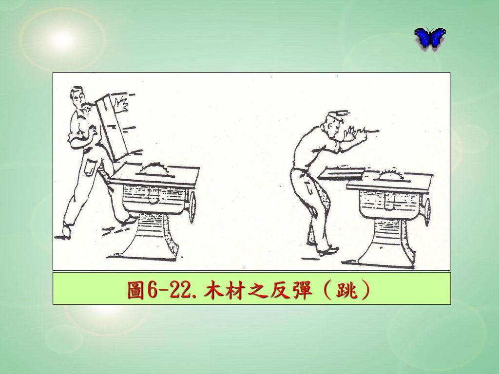 圖6-22.木材之反彈(跳)