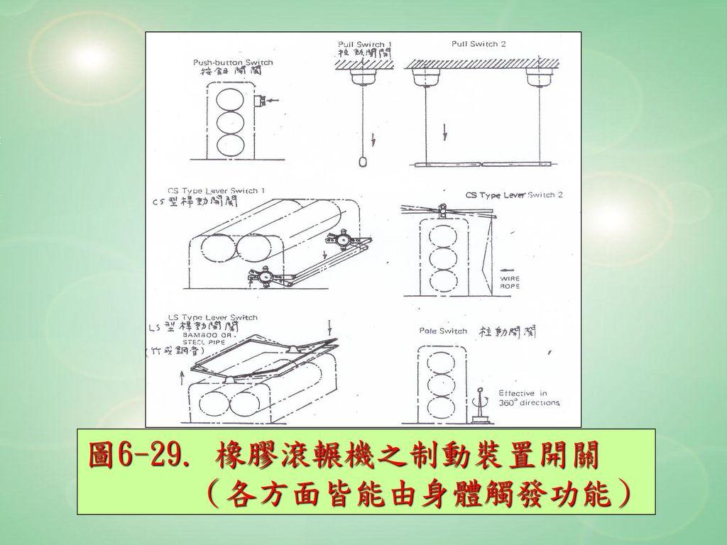 圖6-29. 橡膠滾輾機之制動裝置開關 (各方面皆能由身體觸發功能)