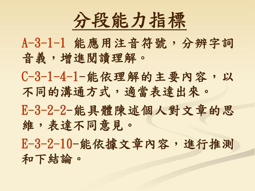 分段能力指標 A-3-1-1 能應用注音符號,分辨字詞音義,增進閱讀理解。