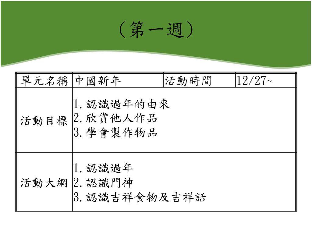 (第一週) 單元名稱 中國新年 活動時間 12/27~ 活動目標 1.認識過年的由來 2.欣賞他人作品 3.學會製作物品 活動大綱