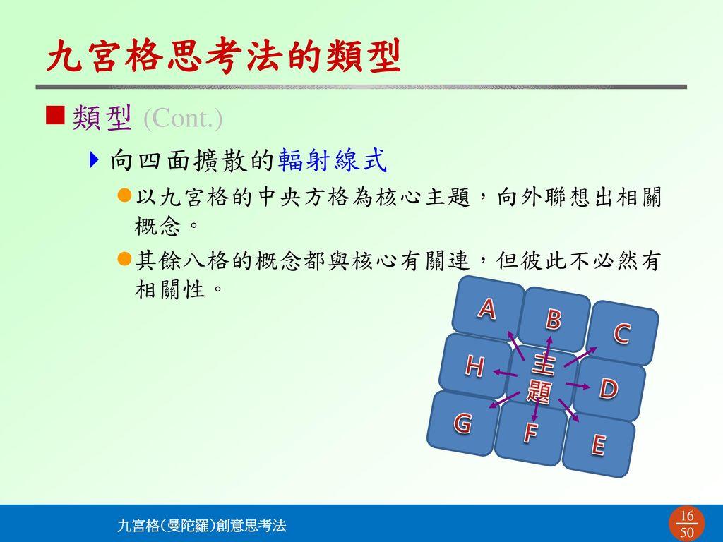 九宮格思考法的類型 類型 (Cont.) 向四面擴散的輻射線式 以九宮格的中央方格為核心主題,向外聯想出相關概念。