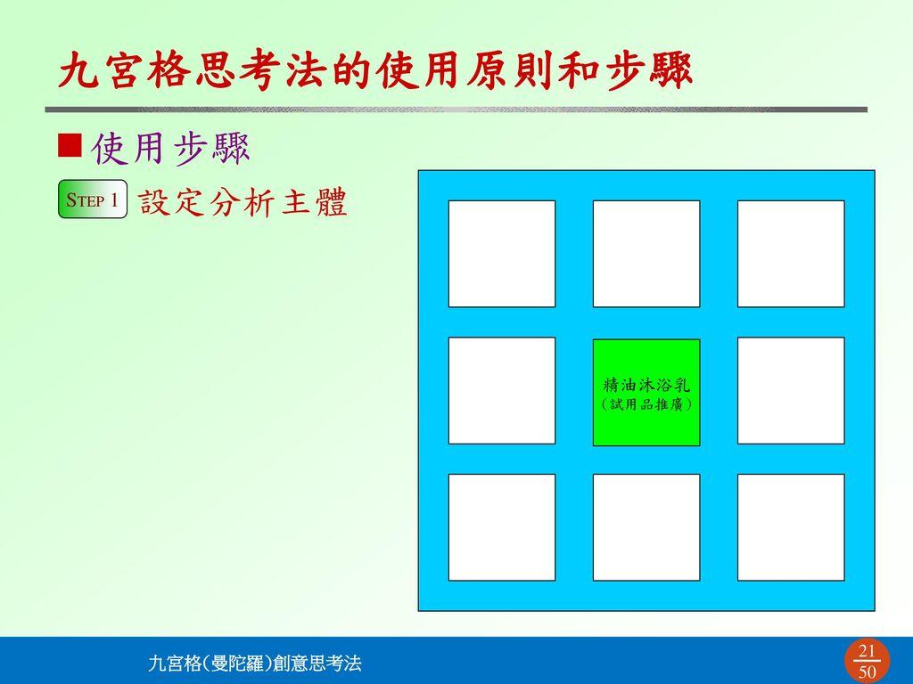九宮格思考法的使用原則和步驟 使用步驟 設定分析主體 STEP 1 精油沐浴乳 (試用品推廣)