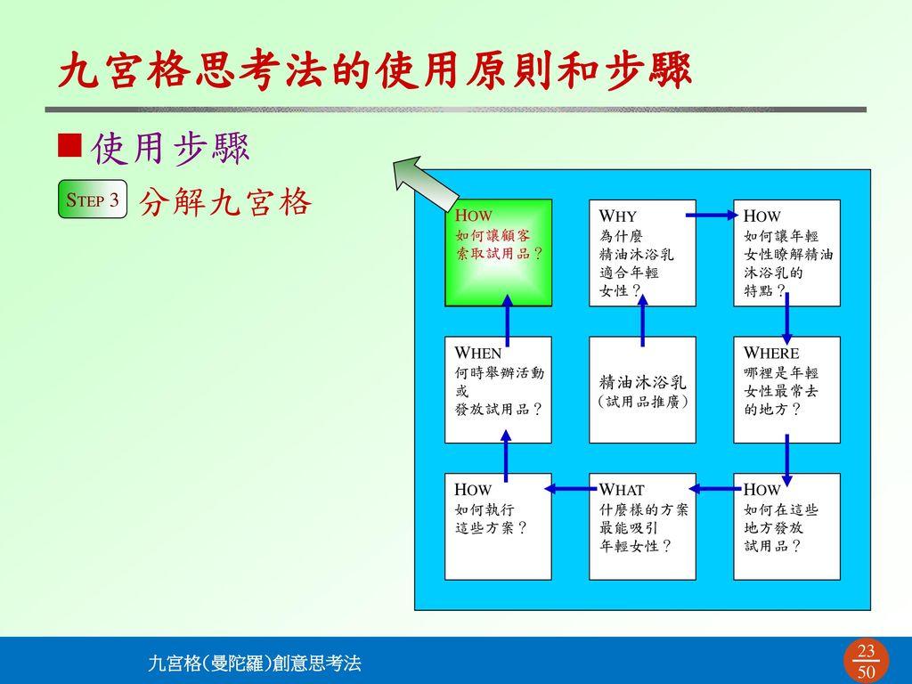 九宮格思考法的使用原則和步驟 使用步驟 分解九宮格 STEP 3 HOW HOW WHY HOW WHERE WHEN 精油沐浴乳