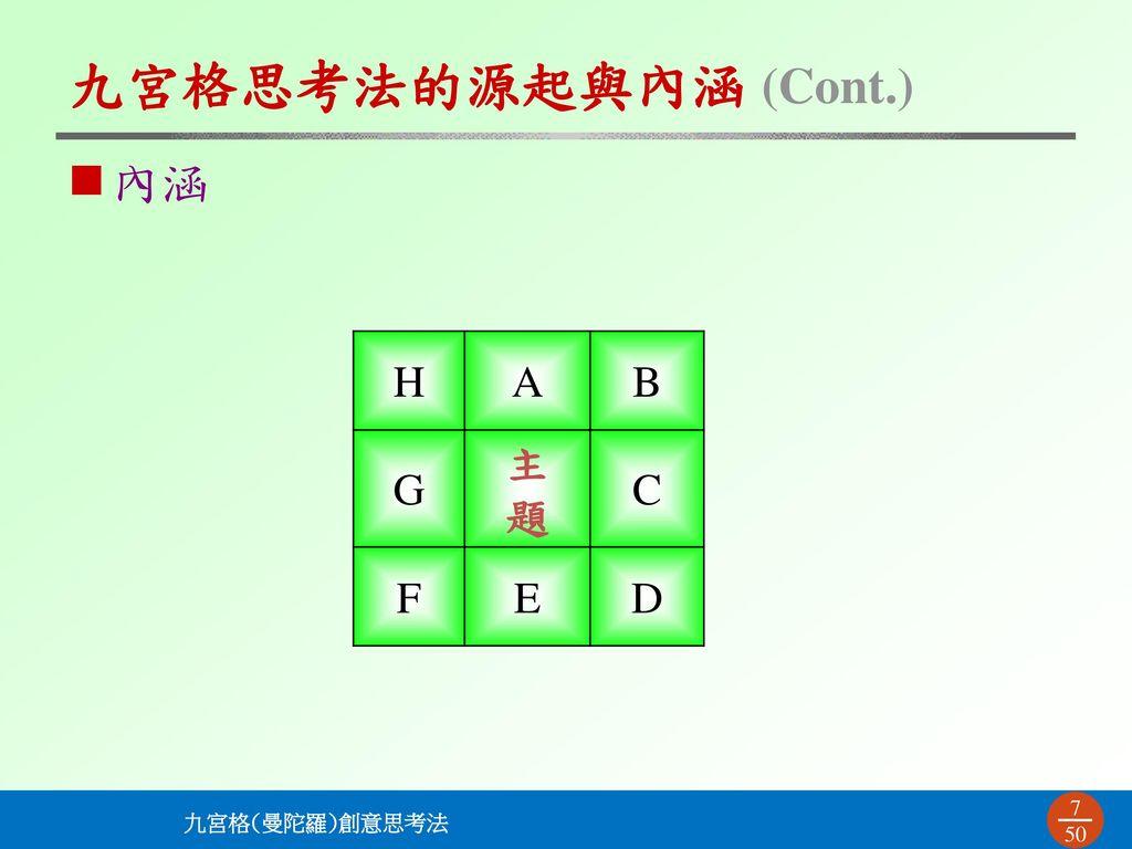 九宮格思考法的源起與內涵 (Cont.) 內涵 H A B G 主 題 C F E D