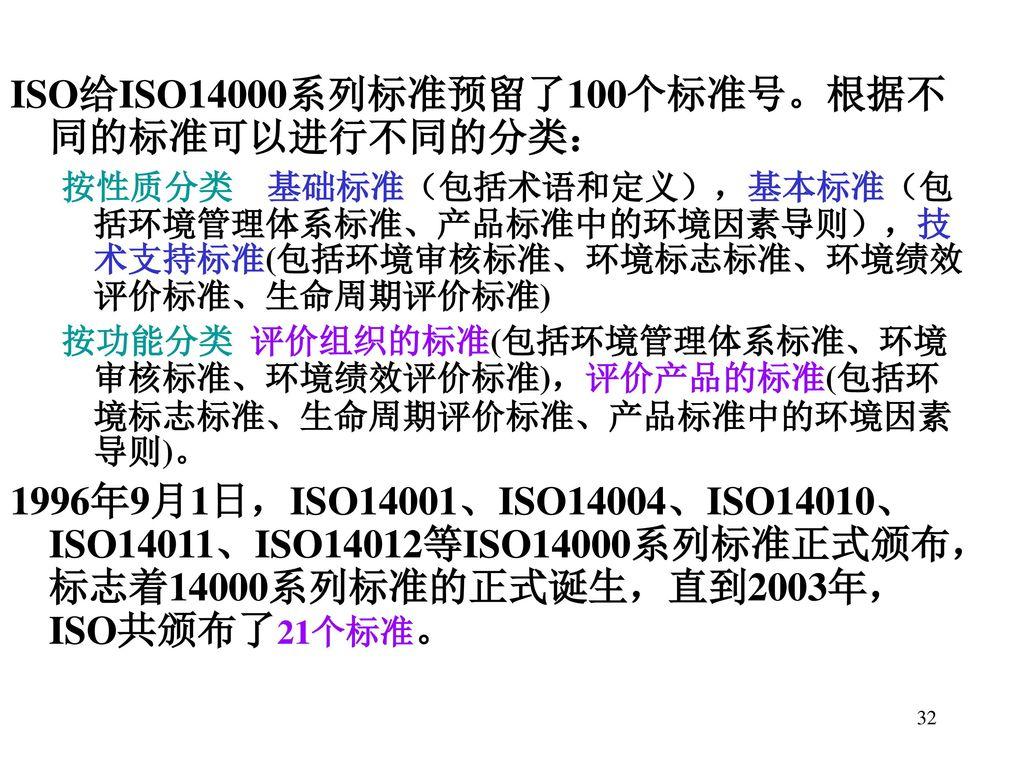 ISO给ISO14000系列标准预留了100个标准号。根据不同的标准可以进行不同的分类: