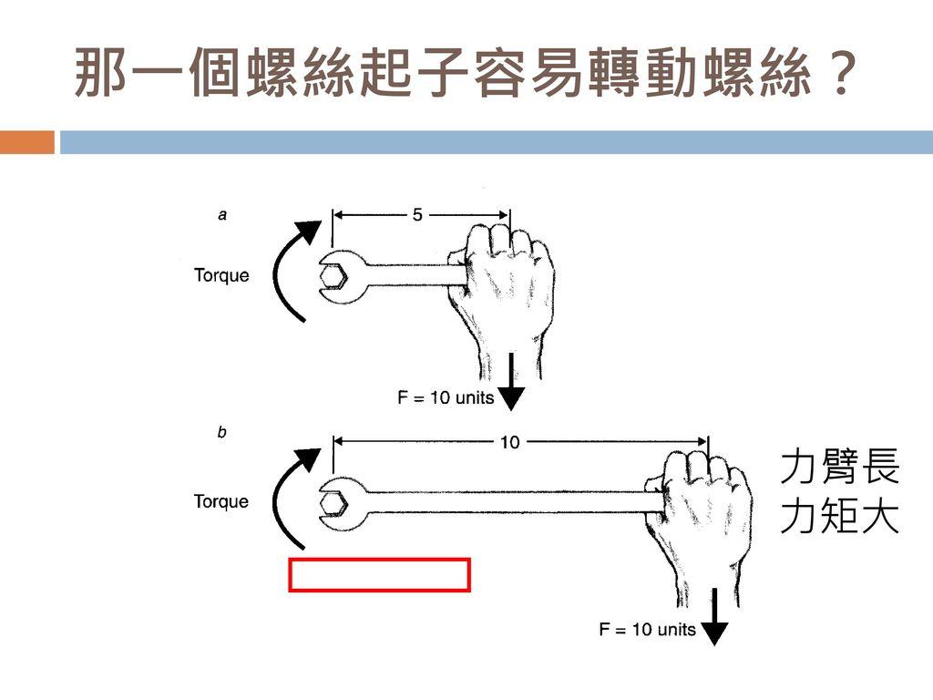 那一個螺絲起子容易轉動螺絲? 力臂長 力矩大