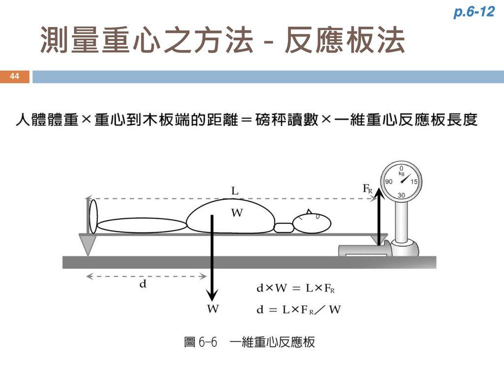p.6-12 測量重心之方法 - 反應板法 44