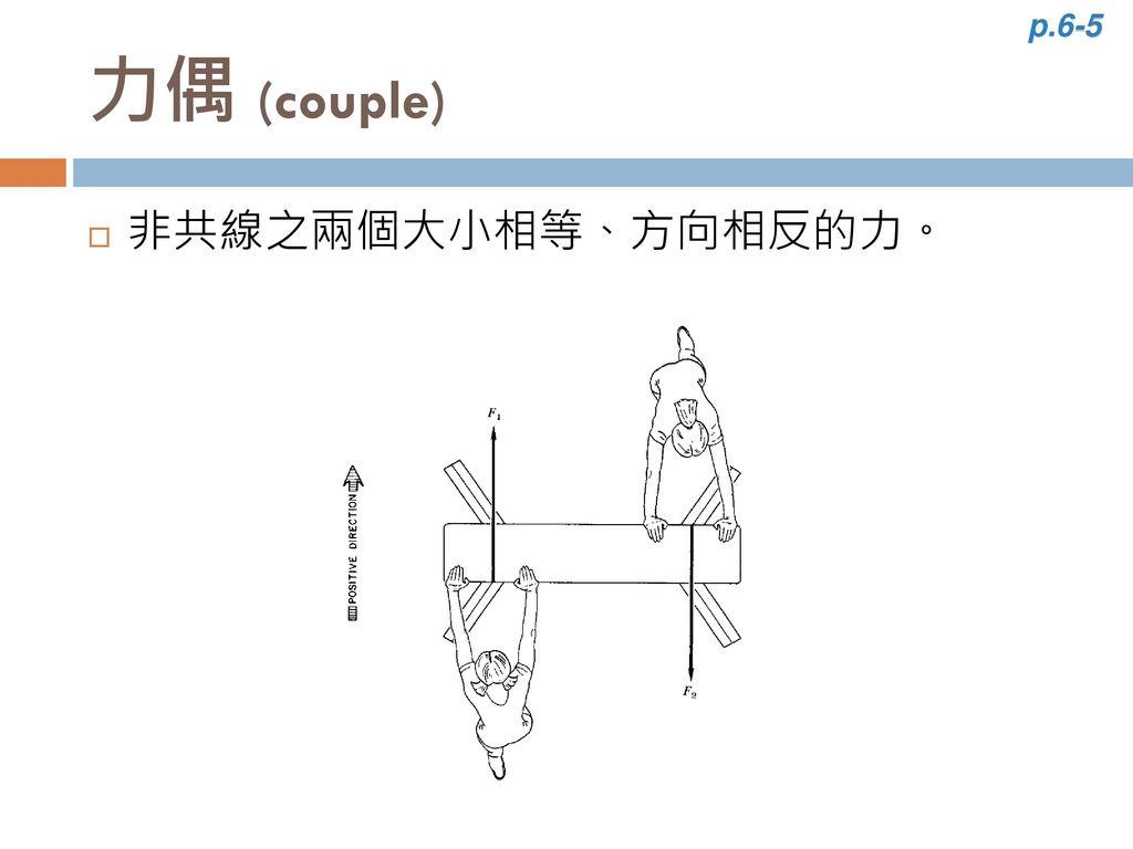 p.6-5 力偶 (couple) 非共線之兩個大小相等、方向相反的力。