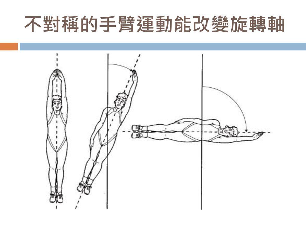 不對稱的手臂運動能改變旋轉軸