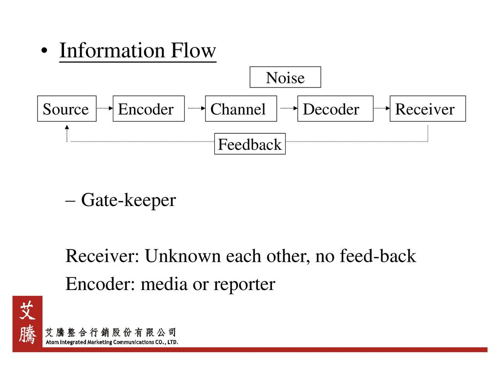 Information Flow Gate-keeper