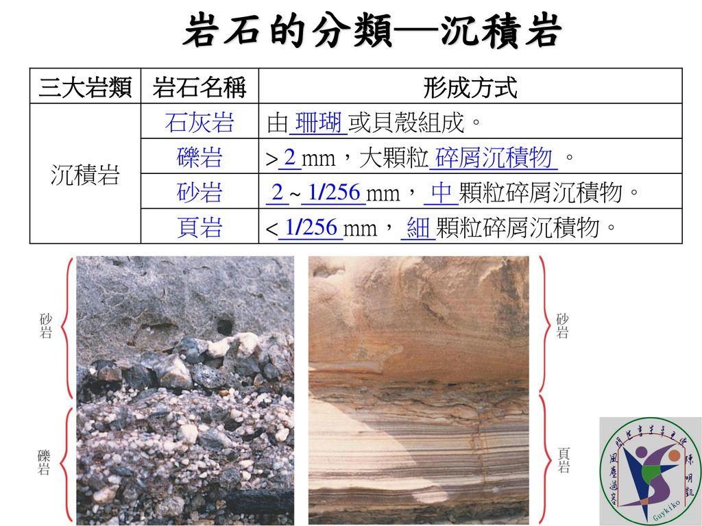岩石的分類─沉積岩 三大岩類 岩石名稱 形成方式 沉積岩 石灰岩 由 珊瑚 或貝殼組成。 礫岩 > 2 mm,大顆粒 碎屑沉積物 。