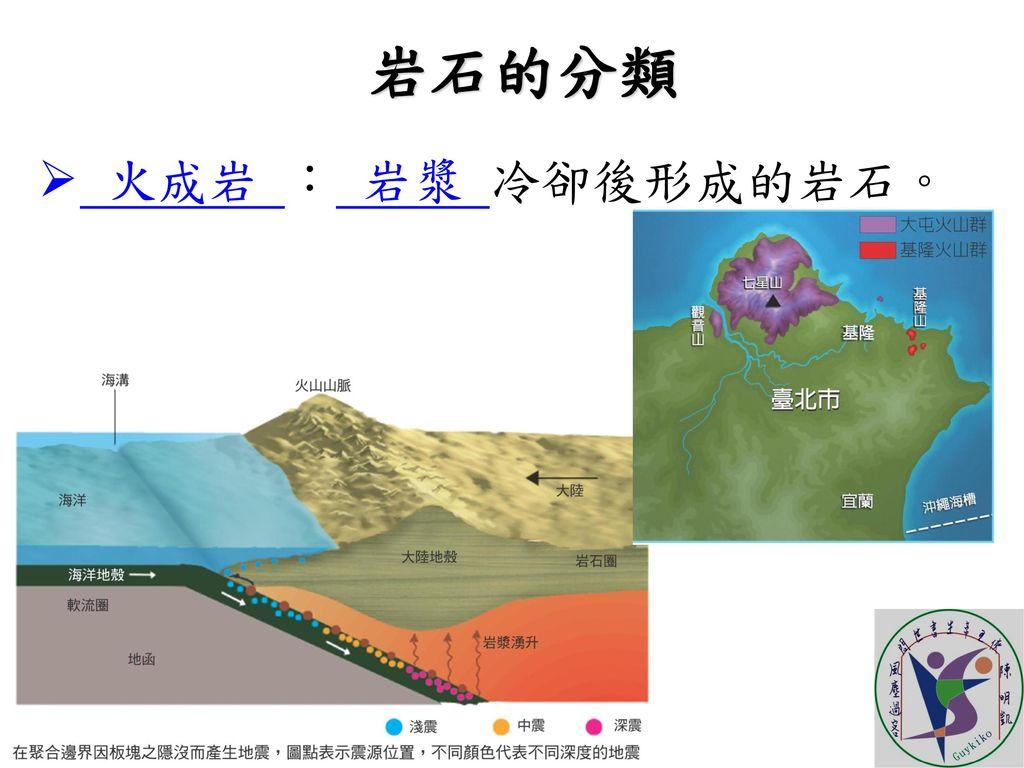 岩石的分類 火成岩 : 岩漿 冷卻後形成的岩石。