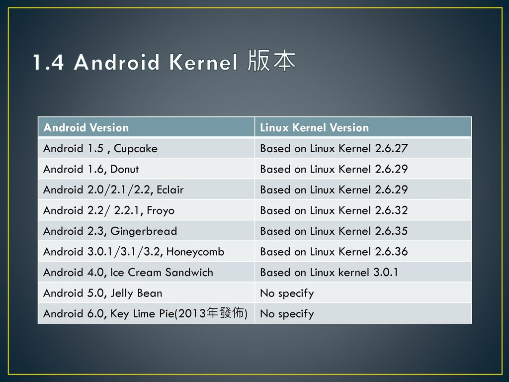 1.4 Android Kernel 版本 Android Version Linux Kernel Version