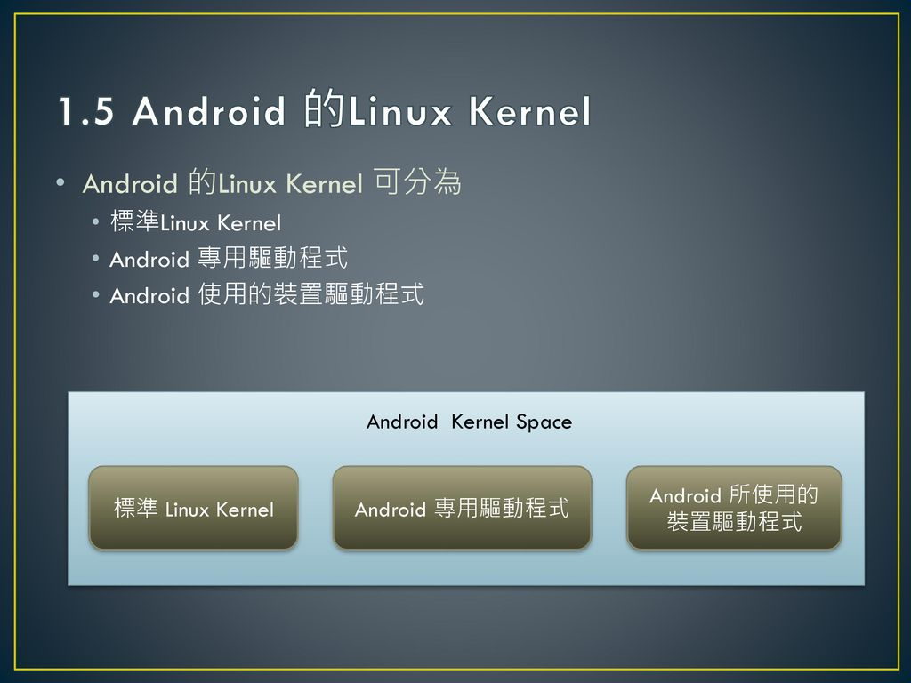 1.5 Android 的Linux Kernel Android 的Linux Kernel 可分為 標準Linux Kernel