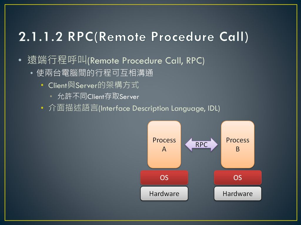 2.1.1.2 RPC(Remote Procedure Call)