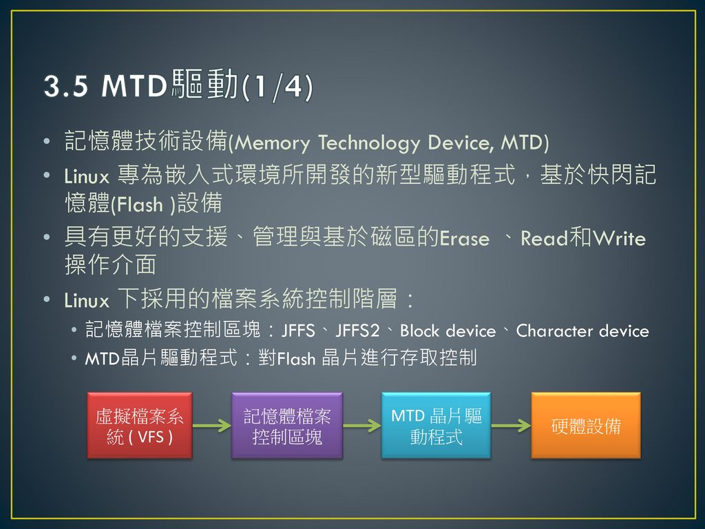 3.5 MTD驅動(1/4) 記憶體技術設備(Memory Technology Device, MTD)