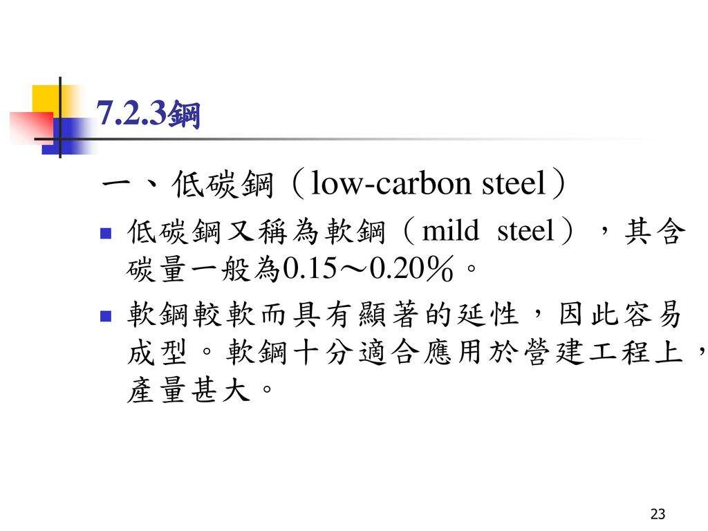 一、低碳鋼(low-carbon steel)