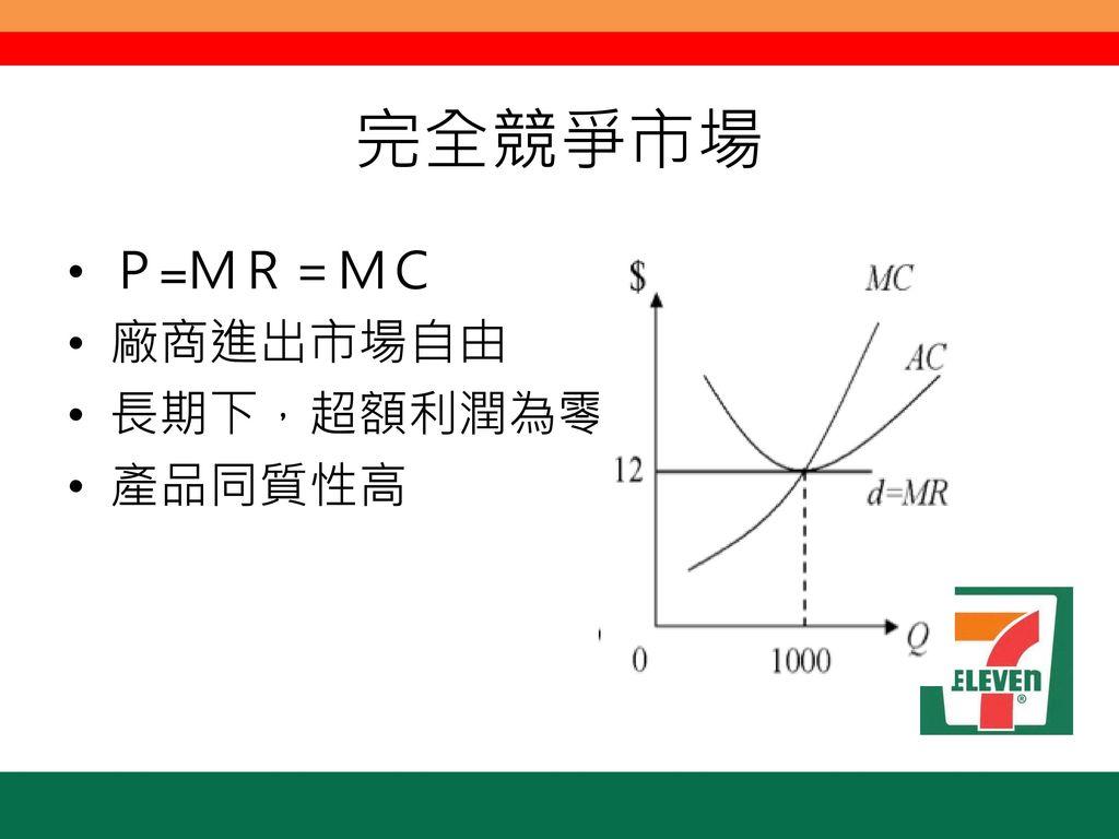 完全競爭市場 P=MR=MC 廠商進出市場自由 長期下,超額利潤為零 產品同質性高