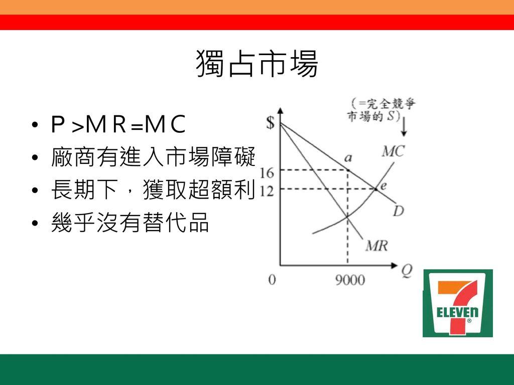 獨占市場 P >MR=MC 廠商有進入市場障礙 長期下,獲取超額利潤 幾乎沒有替代品