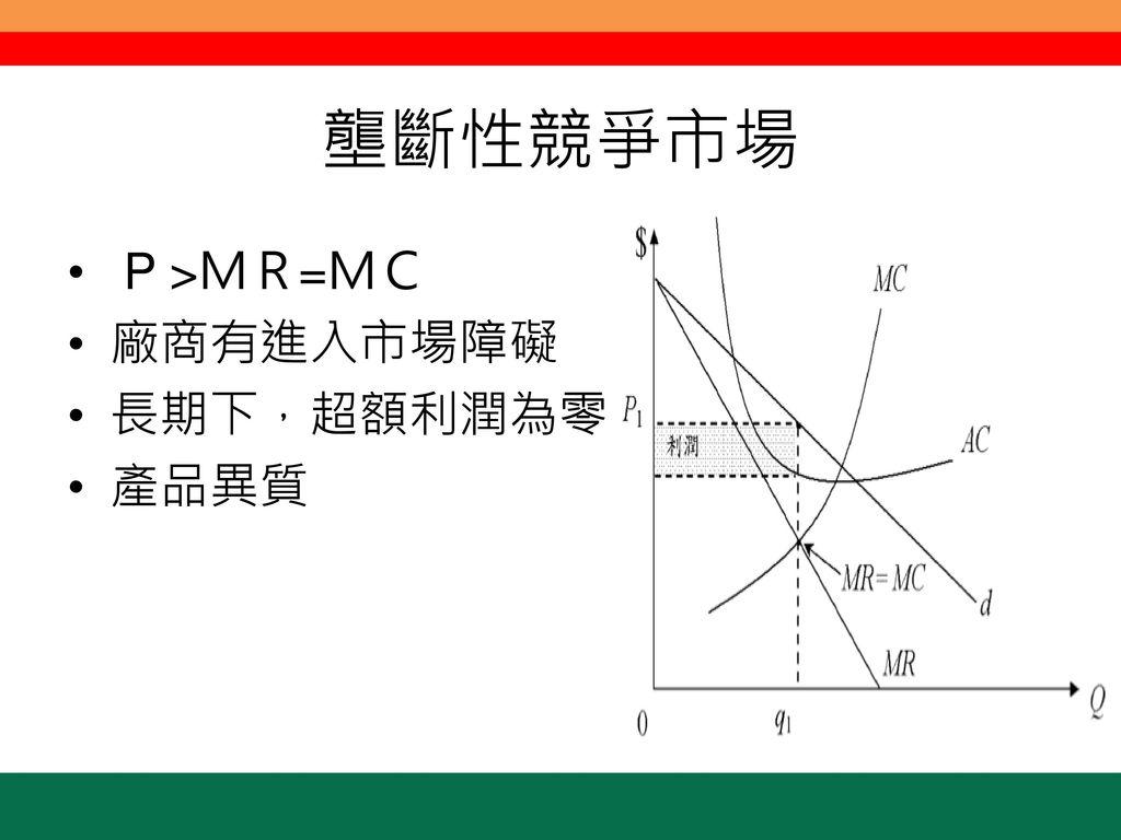 壟斷性競爭市場 P >MR=MC 廠商有進入市場障礙 長期下,超額利潤為零 產品異質