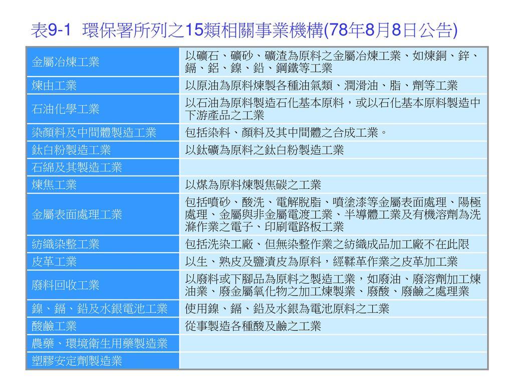 表9-1 環保署所列之15類相關事業機構(78年8月8日公告)