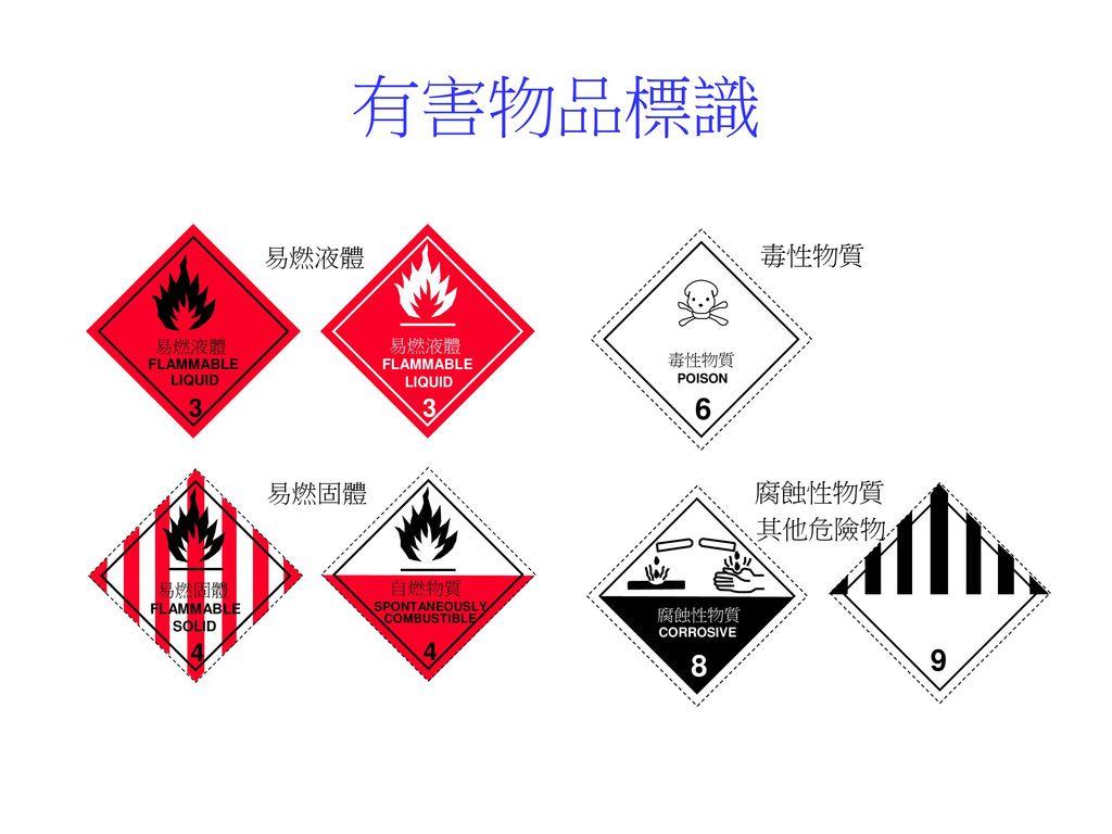 有害物品標識