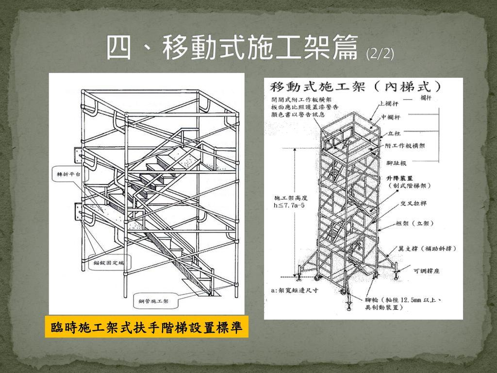 四、移動式施工架篇 (2/2) 臨時施工架式扶手階梯設置標準