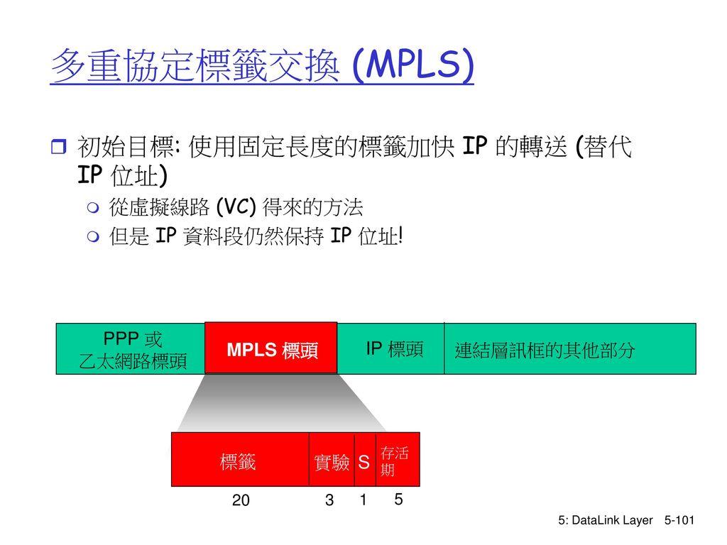 多重協定標籤交換 (MPLS) 初始目標: 使用固定長度的標籤加快 IP 的轉送 (替代 IP 位址) 從虛擬線路 (VC) 得來的方法
