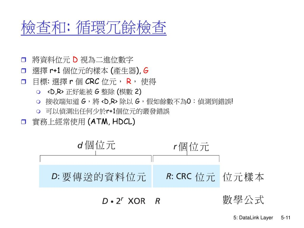檢查和: 循環冗餘檢查 將資料位元 D 視為二進位數字 選擇 r+1 個位元的樣本 (產生器), G