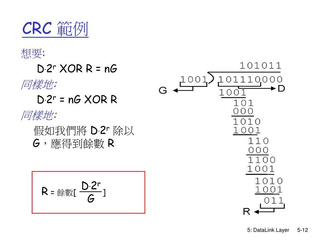 CRC 範例 想要: D.2r XOR R = nG 同樣地: D.2r = nG XOR R