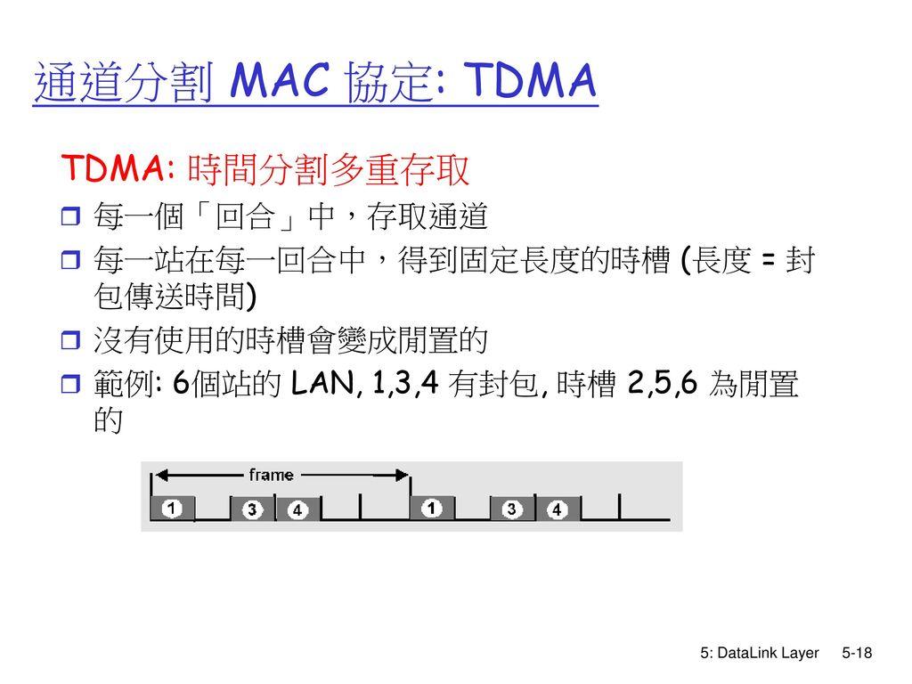 通道分割 MAC 協定: TDMA TDMA: 時間分割多重存取