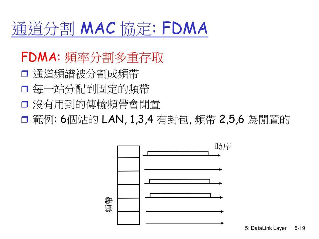 通道分割 MAC 協定: FDMA FDMA: 頻率分割多重存取