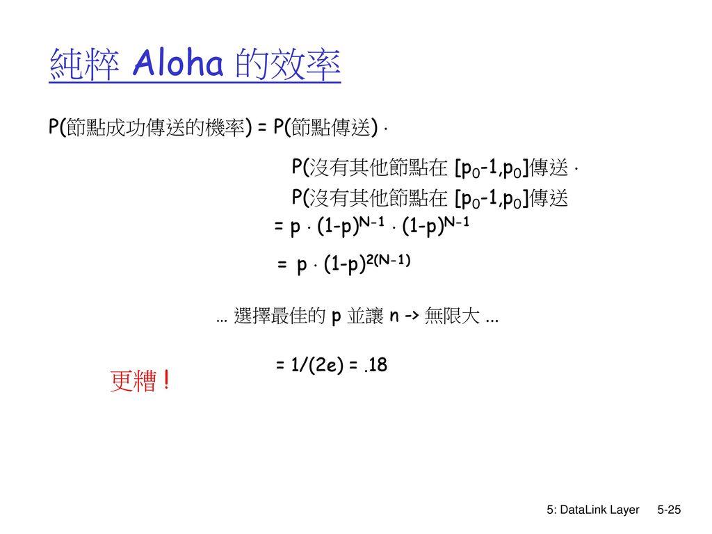 純粹 Aloha 的效率 … 選擇最佳的 p 並讓 n -> 無限大 ... = 1/(2e) = .18 更糟 !